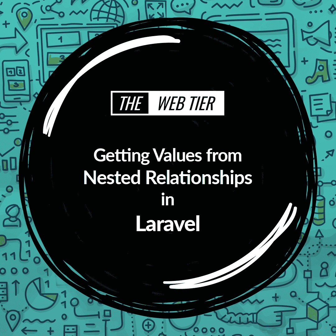 Getting Values from Nested Relationships in Laravel - The Web Tier