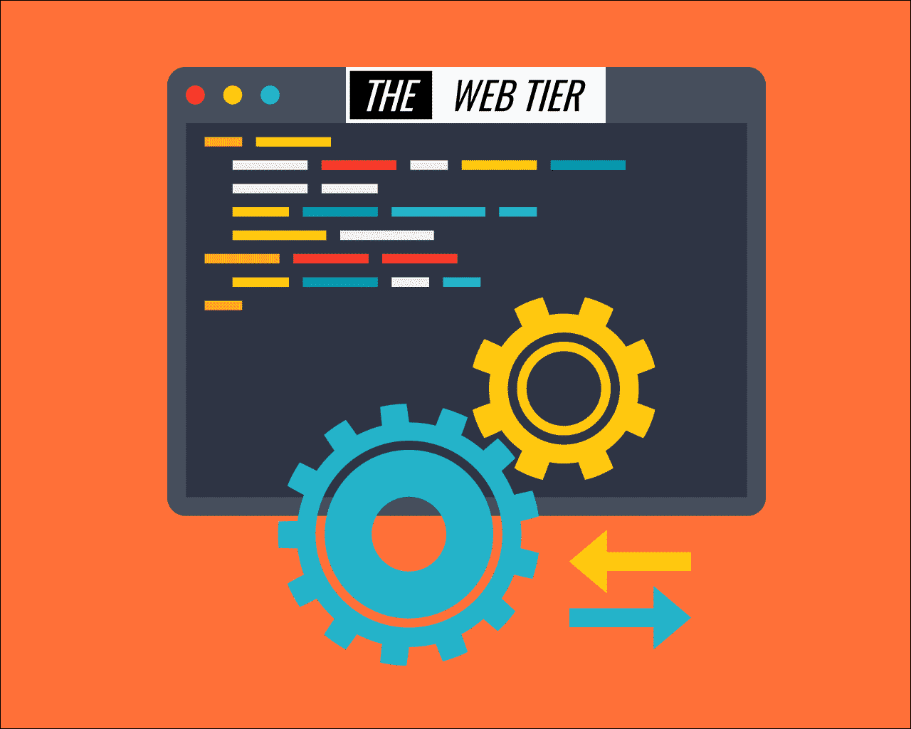 Laravel __() Helper function for Localization - The Web Tier