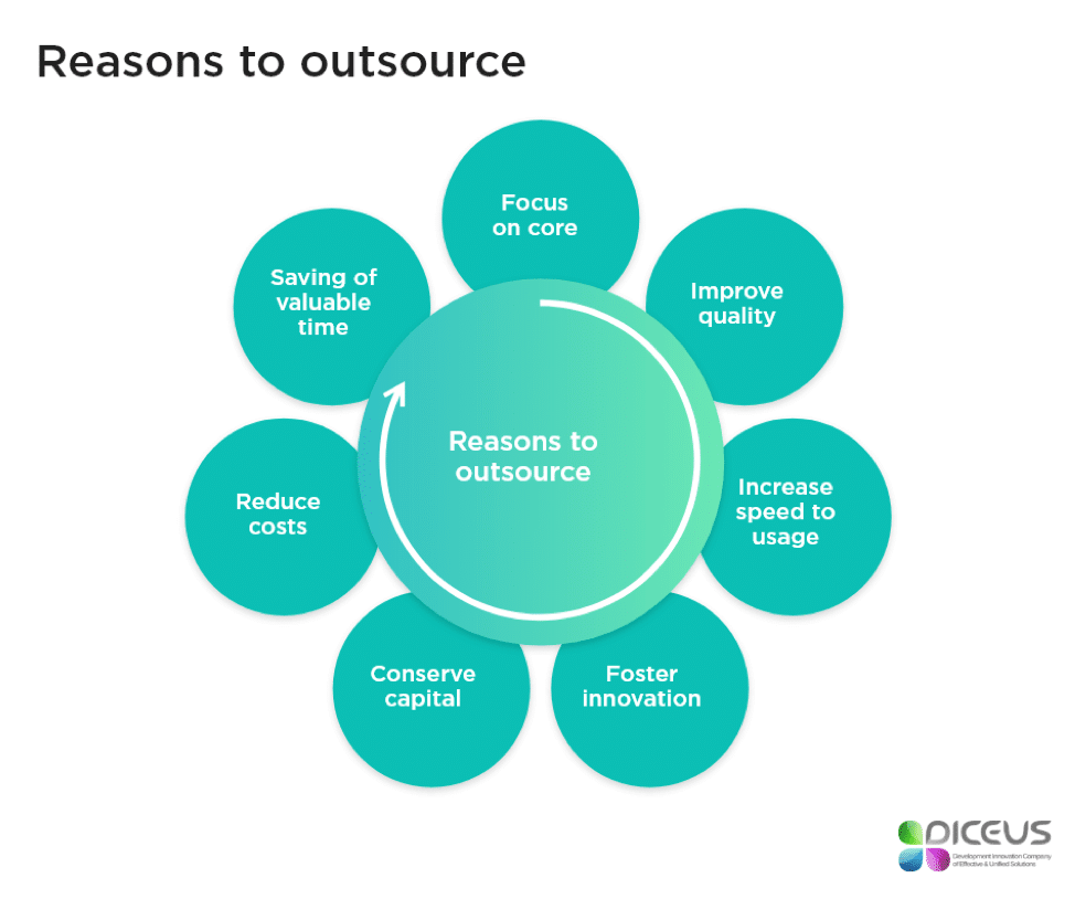 reasons-to-outsource
